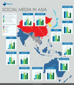 infographics Asia Social Media