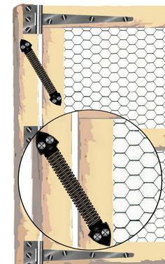 plan d'une porte à fermeture automatique de poulailler