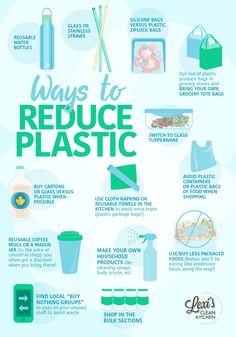 Ways to Reduce Plastic - Lexi's Clean Kitchen - Eco-Friendly Travel: An A to Z Guide to Save Planet Save Mother Earth, Save Our Earth, Save The Planet, Do It Yourself Inspiration, Plastic Pollution, Ocean Pollution, Plastic Waste, Plastic Recycling, Eco Friendly House