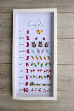 Cadre chiffres en pate Fimo // Numbers in polymer clay