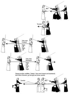 Posts about kendo grading examinations written by Geoff Self Defense Martial Arts, Martial Arts Weapons, Martial Arts Training, Kendo, Boxer Abs, Marshal Arts, Martial Arts Techniques, Sword Fight, Knight Art