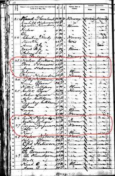 Census Sunday: Norwegian Surnames in Census Records #genealogy #familyhistory