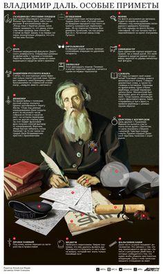 Владимир Даль. Особые приметы | Инфографика | Вопрос-Ответ | Аргументы и Факты