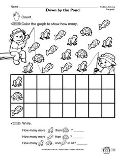 Crafts,Actvities and Worksheets for Preschool,Toddler and Kindergarten.Lots of worksheets and coloring pages. Graphing Worksheets, Graphing Activities, Kindergarten Math Worksheets, Preschool Kindergarten, Worksheets For Kids, Maths, Educational Activities, Preschool Activities, Preschool Graphs