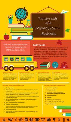 Positive Side of a Montessori School #Montessori