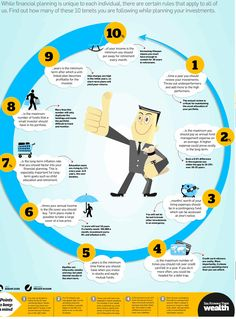 10 rules of financial planning. Some interesting ideas on here!