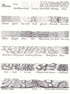 Erwin Raisz map symbols for representing physical geography, such as vegetation and mountains Mapmaking Map design Drawing Techniques, Drawing Tips, Maps Design, Design Design, Interior Design, Fantasy Map Making, Map Symbols, Rpg Map, Art Carte