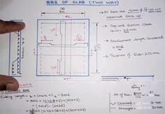 Slab Reinforcement on the Basis of Bar Bending Schedule Details - Architecture Admirers Civil Engineering Handbook, Civil Engineering Books, Engineering Notes, Civil Engineering Design, Civil Engineering Construction, Architectural Engineering, Construction Design, Design Engineer, Architecture Symbols