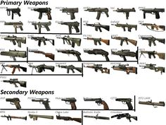 Call Of Duty Black Ops Weapons Board