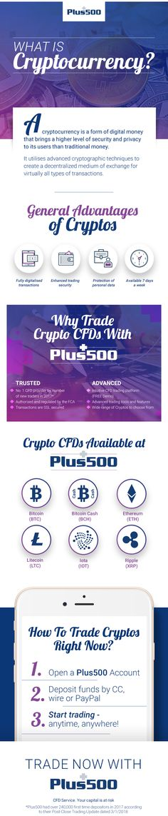 Trade the world's most popular Cryptocurrencies straight from your phone with the Plus500 App - No Commissions! CFD Service