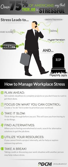 #Stress Management Techniques for #Workplace Stress - http://visual.ly/stress-management-techniques-workplace-stress By @midwestcenter