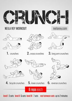 Get Six Pack Abs With Crunches