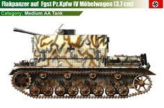 Flakpanzer IV Möbelwagen mit 37 mm Flak