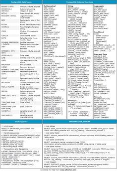 Medical Spanish Terminology  | Our Favorite Cheat Sheets