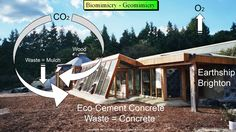 Google Image Result for http://www.tececo.com/images/graphics/biomimicry-geomimicry/EarthshipBrightonBiomimicry.jpg