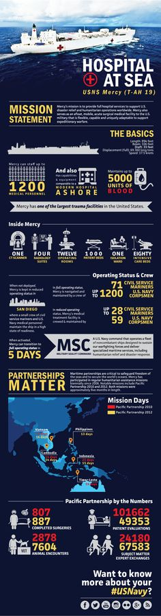 USNS Mercy infographic - great info!