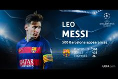 f9d574f5693 FC Barcelona Real Betis  Congratulations to icon Leo Messi  a goal on his  appearance for the Blaugrana!