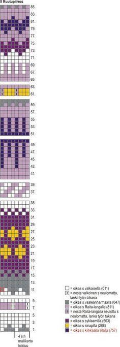 Sukkalehti 2015, Malli 21, Villasukat Anelman kukkasukat Novita 7 Veljestä ja 7 Veljestä Raita | Novita knits Fair Isle Knitting Patterns, Fair Isle Pattern, Knitting Charts, Loom Knitting, Knitting Stitches, Knitting Designs, Knitting Socks, Cross Stitch Pillow, Stitch Book