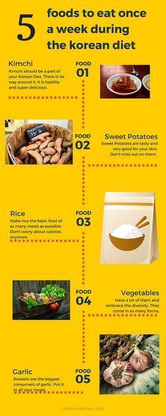 Eat these 5 foods during your Korean diet. http://thekoreandiet.com #food #diet #Korea #korean