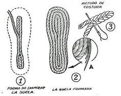 Home shoes- Zapatos caseros Home shoes - Make Your Own Shoes, How To Make Shoes, Crochet Sandals, Crochet Slippers, Rope Sandals, Sewing Patterns, Crochet Patterns, Espadrilles, Shoe Pattern