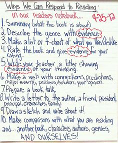 This is one of my favorite anchor charts for the year.  It is a great tool to use for getting students to respond to their independent reading.  These choices work great for grading as well!!http://www.teacherspayteachers.com/Store/Jen-Bengel