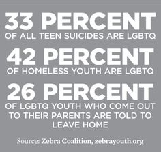 Zebra Coalition offers support to homeless LGBTQ youth in Central Florida.  (www.zebrayouth.org)