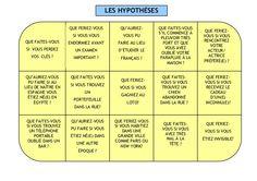 Petit jeu pour pratiquer les hypothèses en français