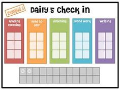 I had a number of email requests for my Daily 5 Check-In PowerPoint. I am always happy to share! But, I did need to remove the graphics in. Daily 5 Reading, Daily 5 Math, First Grade Reading, Teaching Reading, Guided Reading, Teaching Ideas, Reading Activities, Daily 3, Work Activities