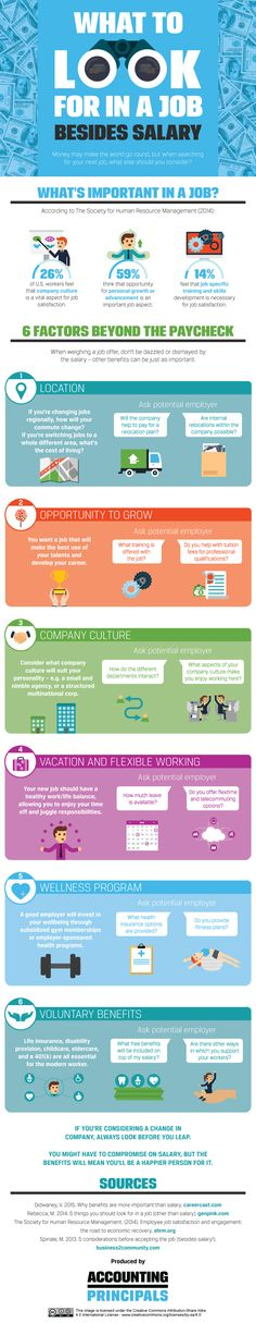 What To Look For In A Job (Besides Salary)