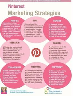 64 Marketing Strategies For Pinterest #Infographic #internetmarketingquotes