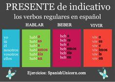 ejercicios para practicar los verbos regulares en español