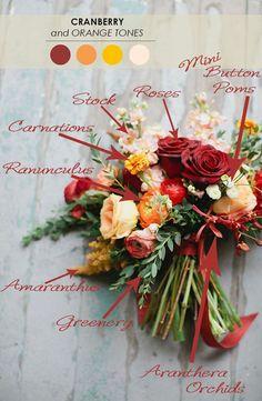 Bouquet Breakdown: Cranberry and Orange Bouquet