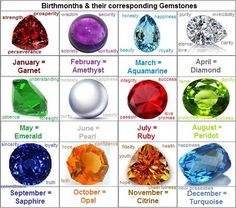 1000 images about brith stones on birthstones