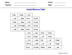 math worksheet : reading scales year 3  google search  primary school math  : Pharmacy Technician Math Worksheets