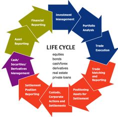 life cycle cost analysis ppt