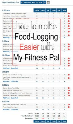 How to Make Food Logging Easier with My Fitness Pal