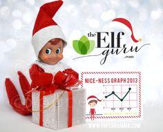 Over 56 Elf antic ideas and coordinating cards! #paperramma #elfguru #christmas #kids #holiday #christmaself #elfideas #xmas #santa #diy #printables