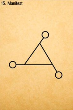 triangle of manifestation - Google Search