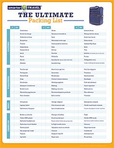 Use this packing list to help make a customized list for my family. Also, make a list of things to do when we leave (ie: stop mail, plug in light timers, turn down thermostat, etc.).