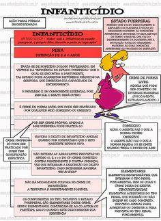 A expressão infanticídio, do latim infanticidium sempre teve no decorrer da história, o significado de morte de criança, especialmen...