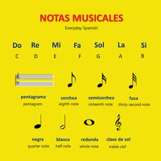 Learn how to say the music notes in Spanish and other related music words. Learn more Spanish @everydayspanishfree on YouTube.