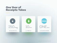 fun cards by Eddie Lobanovskiy #Design Popular #Dribbble #shots