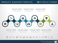 product strategy portfolio management development cycle project roadmap agile…