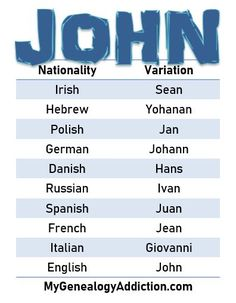 What can you learn about your ancestors through their name patterns? Learn about English, German, Irish, Dutch and Scottish naming patterns for possible clues about your ancestry!
