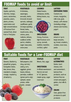 eat this not that fodmaps food list printable pdf chart no fodmap recipes pinterest. Black Bedroom Furniture Sets. Home Design Ideas