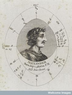 Astrological birth chart for Alexander the Great
