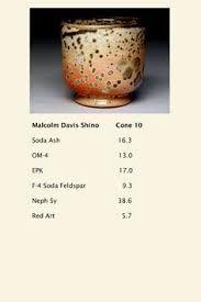 Resultado de imagen para recipe cone 05 glaze