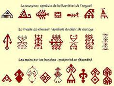 tatouage polynesien et sa signification motif et symboles. Black Bedroom Furniture Sets. Home Design Ideas