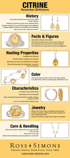 Learn about the history, facts, healing properties, color, characteristics and how to care for November's Birthstone, Citrine.
