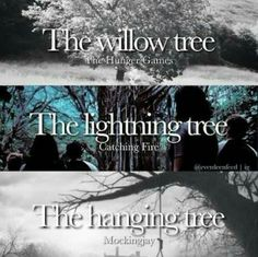 Hunger Games Trees